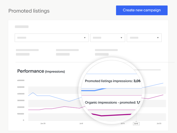 Check out your Advertising dashboard