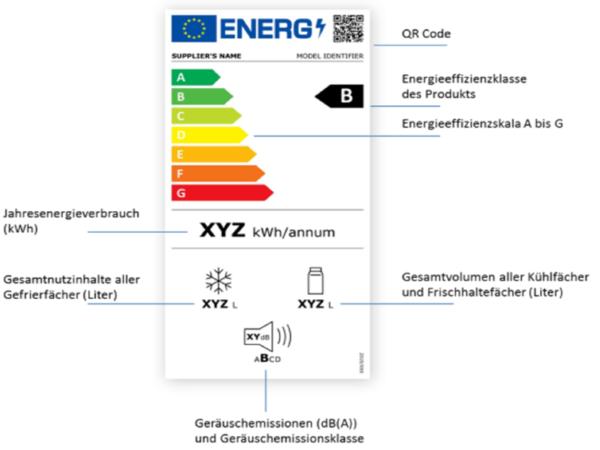 Energieeffizienzlabel-Beispiel für Kühlschränke