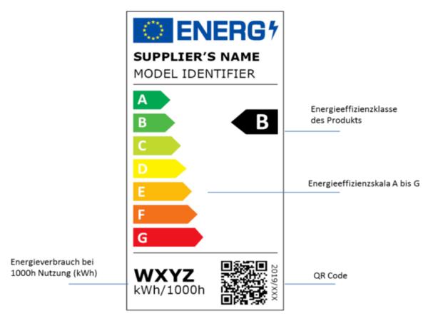 Energieeffizienzlabel für Lichtquellen