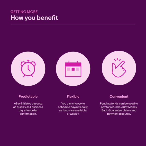 Benefits for sellers